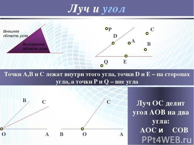 Луч и угол Точки A,B и C лежат внутри этого угла, точки D и E – на сторонах угла, а точки P и Q – вне угла Луч OC делит угол AOB на два угла: ∠AOC и ∠COB