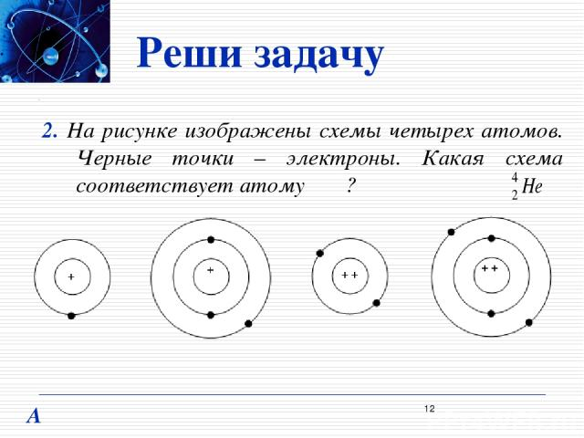 Реши задачу 2. На рисунке изображены схемы четырех атомов. Черные точки – электроны. Какая схема соответствует атому ? А Б В Г *