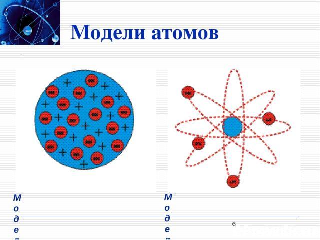 Модели атомов * Модель атома Томсона Модель атома Резерфорда
