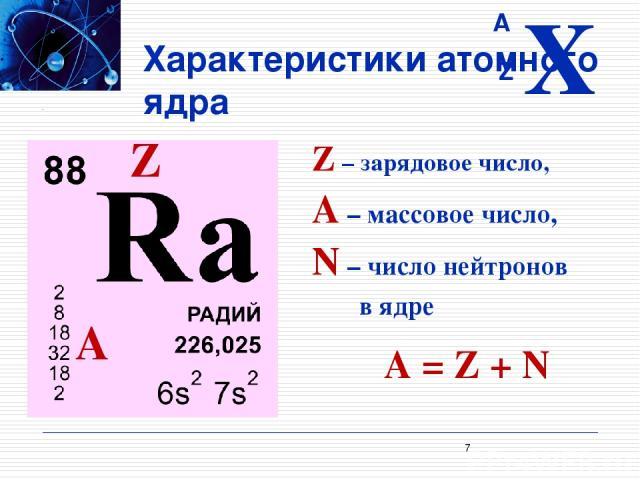 Характеристики атомного ядра Z – зарядовое число, A – массовое число, N – число нейтронов в ядре A = Z + N Z A X A Z *