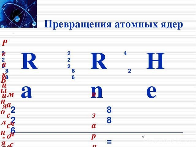 Ra 226 88 Rn 222 86 He 4 2 Превращения атомных ядер 226 = 222 + 4 88 = 86 + 2 Выполняются законы сохранения массового чисел и зарядового Реакция α-распада ядра радия: *