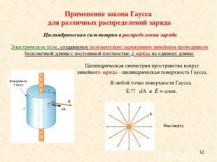 * Электрическое поле, создаваемое положительно заряженным линейным проводником б