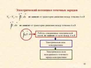 * Электрический потенциал точечных зарядов