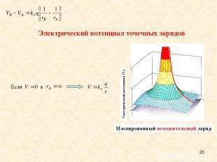 * A single positive charge Электрический потенциал точечных зарядов Электрически