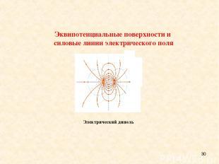 * Эквипотенциальные поверхности и силовые линии электрического поля