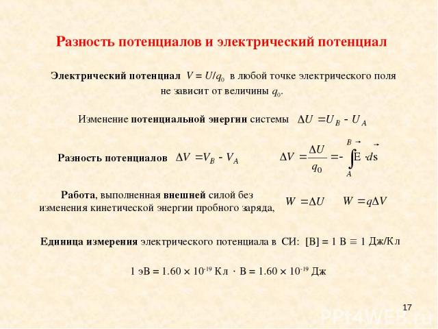* Электрический потенциал V = U/q0 в любой точке электрического поля не зависит от величины q0. 1 эВ = 1.60 × 10-19 Кл В = 1.60 × 10-19 Дж Разность потенциалов и электрический потенциал
