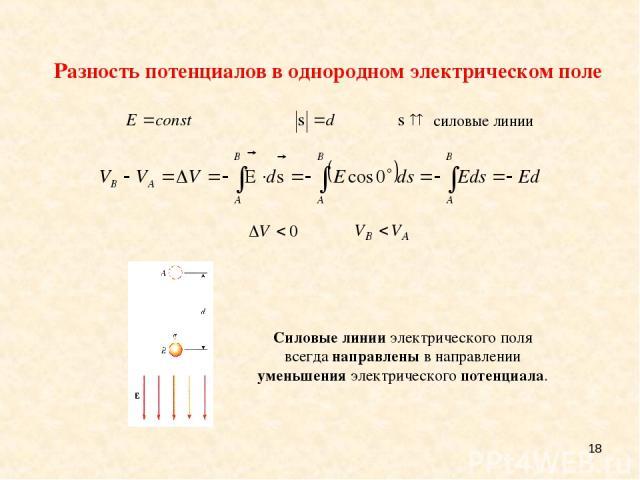 * Силовые линии электрического поля всегда направлены в направлении уменьшения электрического потенциала. Разность потенциалов в однородном электрическом поле