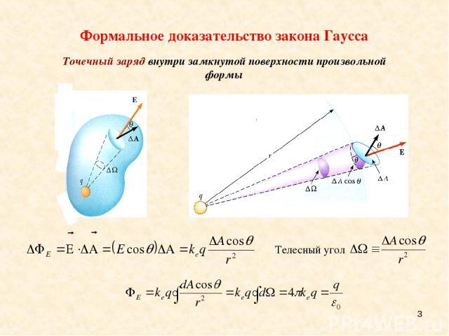 * Фoрмальное доказательство закона Гаусса Тoчечный заряд внутри замкнутой поверхности произвольной формы