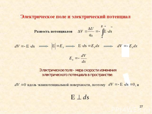 * Электрическое поле и электрический потенциал Разность потенциалов Электрическое поле - мера скорости изменения электрического потенциала в пространстве.