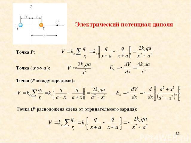 * Электрический потенциал диполя Точка P: Точка ( x >> a ): Точка (P между зарядами): Точка (P расположена слева от отрицательного заряда):