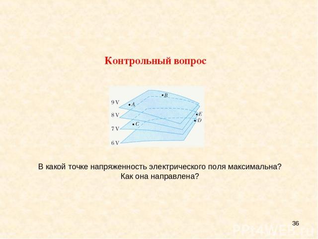 * В какой точке напряженность электрического поля максимальна? Как она направлена? Контрольный вопрос