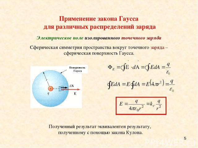 * Применение закона Гаусса для различных распределений заряда Электрическое поле изолированного точечного заряда Сферическая симметрия пространства вокруг точечного заряда – сферическая поверхность Гаусса. Полученный результат эквивалентен результат…