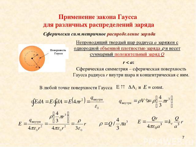 * r < a: Применение закона Гаусса для различных распределений заряда Непроводящий твердый шар радиуса a заряжен с однородной объемной плотностью заряда и несет суммарный положительный заряд Q Сферическая симметрия – сферическая поверхность Гаусса ра…