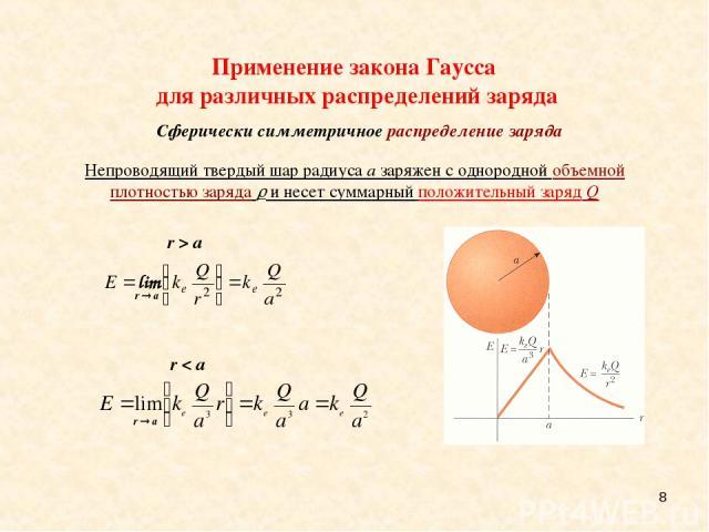 * Применение закона Гаусса для различных распределений заряда Непроводящий твердый шар радиуса a заряжен с однородной объемной плотностью заряда и несет суммарный положительный заряд Q Сферически симметричное распределение заряда