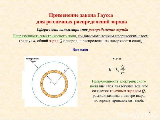 * Напряженность электрического поля, создаваемого тонким сферическим слоем (радиус a, общий заряд Q однородно распределен по поверхности слоя) Вне слоя r > a Напряженность электрического поля вне слоя аналогична той, что создается точечным зарядом Q…