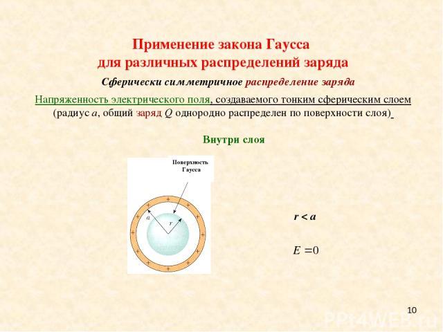 * Внутри слоя r < a Применение закона Гаусса для различных распределений заряда Сферически симметричное распределение заряда Напряженность электрического поля, создаваемого тонким сферическим слоем (радиус a, общий заряд Q однородно распределен по п…