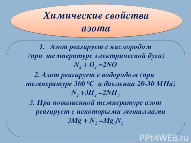 Азот реагирует с кислородом (при температуре электрической дуги) N2 + O2 =2NO 2. Азот реагирует с водородом (при температуре 300 0C и давлении 20-30 МПа) N2 +3H2 =2NH3 3. При повышенной температуре азот реагирует с некоторыми металлами 3Mg + N2 =Mg3…