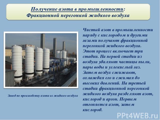 Завод по производству азота из жидкого воздуха Чистый азот в промышленности наряду с кислородом и другими газами получают фракционной перегонкой жидкого воздуха. Этот процесс включает три стадии. На первой стадии из воздуха удаляют частицы пыли, пар…