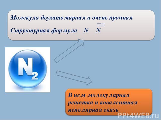 Молекула двухатомарная и очень прочная Структурная формула N N