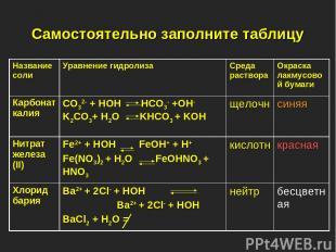 Самостоятельно заполните таблицу Название соли Уравнение гидролиза Среда раствор