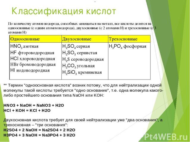 Классификация кислот . По количеству атомов водорода, способных замещаться на металл, все кислоты делятся на одноосновные (с одним атомом водорода), двухосновные (с 2 атомами Н) и трехосновные (с 3 атомами Н) ** Термин