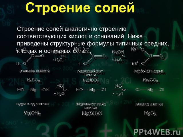 Строение солей аналогично строению соответствующих кислот и оснований. Ниже приведены структурные формулы типичных средних, кислых и основных солей.