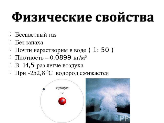 Бесцветный газ Без запаха Почти нерастворим в воде ( 1: 50 ) Плотность – 0,0899 кг/м3 В 14,5 раз легче воздуха При -252,8 0С водород сжижается