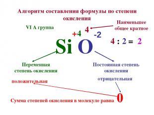 Алгоритм составления формулы по степени окисления Si O Постоянная степень окисле
