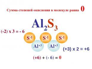 Al2S3 Al+3 Al+3 S-2 S-2 S-2 Сумма степеней окисления в молекуле равна 0 (+3) х 2