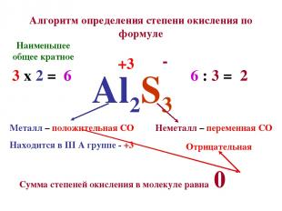 Алгоритм определения степени окисления по формуле Al2S3 Металл – положительная С