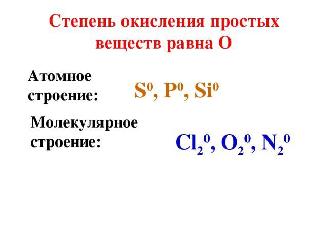Степень окисления простых веществ равна О S0, P0, Si0 Cl20, O20, N20 Атомное строение: Молекулярное строение: