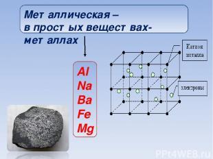 Al Na Ba Fe Mg Металлическая – в простых веществах-металлах