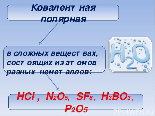 Ковалентная полярная в сложных веществах, состоящих из атомов разных неметаллов: НСl , N2O5, SF6 , H3BO3 , Р2О5