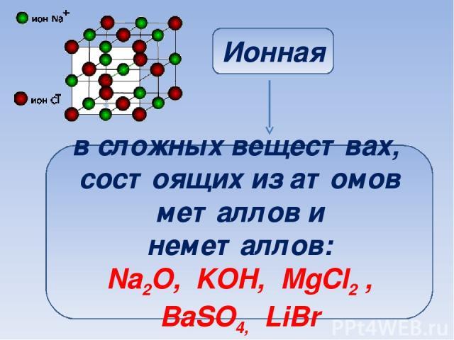Ионная в сложных веществах, состоящих из атомов металлов и неметаллов: Na2O, KOH, MgCl2 , BaSO4, LiBr