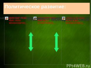 Политическое развитие: