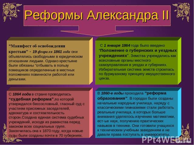"""Реформы Александра II """"Манифест об освобождении крестьян"""" - 19 февраля 1861 года они объявлялись свободными в юридическом отношении людьми. Однако крестьяне были обязаны """"отбывать в пользу помещиков определенные в местных положениях повинности работ…"""