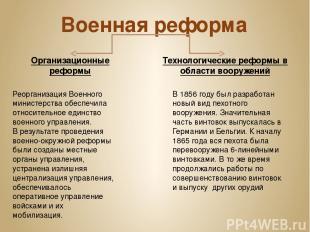 Военная реформа Организационные реформы Технологические реформы в области вооруж