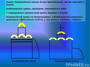 Владимирская школа Новгородская школа Храмы Новгородской школы более приземистые