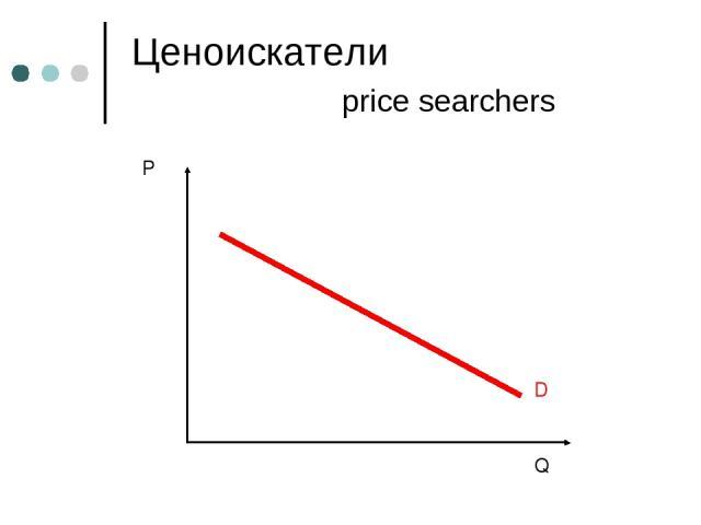 Ценоискатели price searchers