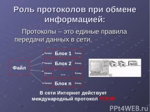 Роль протоколов при обмене информацией: Протоколы – это единые правила передачи