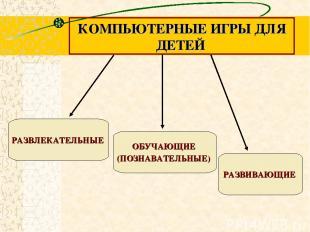 КОМПЬЮТЕРНЫЕ ИГРЫ ДЛЯ ДЕТЕЙ РАЗВЛЕКАТЕЛЬНЫЕ ОБУЧАЮЩИЕ (ПОЗНАВАТЕЛЬНЫЕ) РАЗВИВАЮЩ