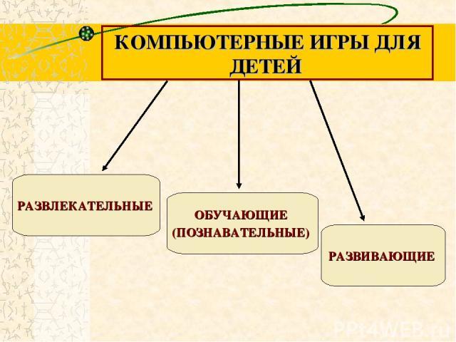 КОМПЬЮТЕРНЫЕ ИГРЫ ДЛЯ ДЕТЕЙ РАЗВЛЕКАТЕЛЬНЫЕ ОБУЧАЮЩИЕ (ПОЗНАВАТЕЛЬНЫЕ) РАЗВИВАЮЩИЕ
