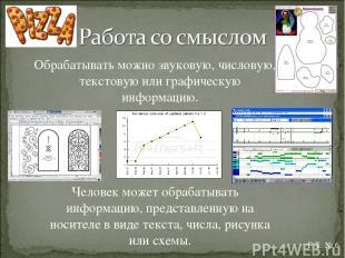 Обрабатывать можно звуковую, числовую, текстовую или графическую информацию. Чел