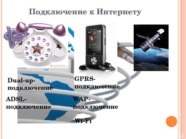 Подключение к Интернету Dual-up- подключение ADSL- подключение GPRS- подключение WAP- подключение Wi-Fi