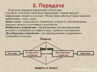 В процессе передачи информации обязательно участвуютисточникиприемникинформа