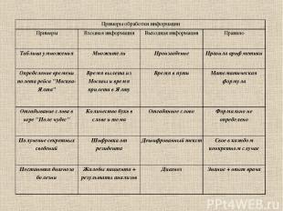 Примеры обработки информации Примеры Входная информация Выходная информация Прав