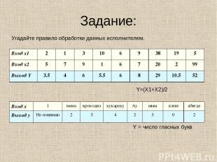 Задание: Угадайте правило обработки данных исполнителем. Y=(X1+X2)/2 Y = число г