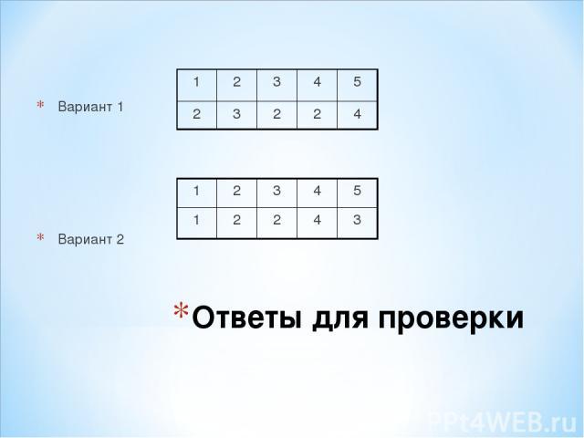Ответы для проверки Вариант 1 Вариант 2 1 2 3 4 5 2 3 2 2 4 1 2 3 4 5 1 2 2 4 3