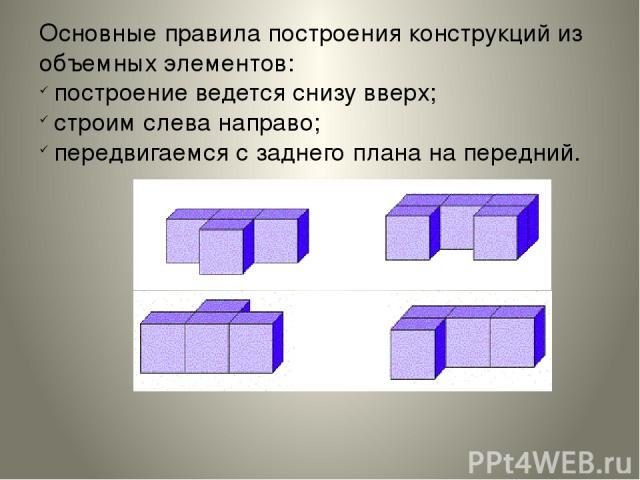 Основные правила построения конструкций из объемных элементов: построение ведется снизу вверх; строим слева направо; передвигаемся с заднего плана на передний.