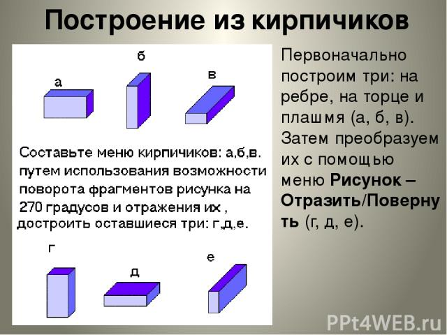 Построение из кирпичиков Первоначально построим три: на ребре, на торце и плашмя (а, б, в). Затем преобразуем их с помощью меню Рисунок – Отразить/Повернуть (г, д, е).